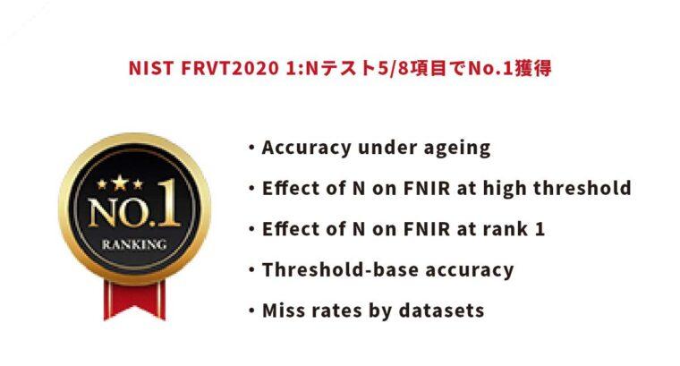 NIST FRVT2020 1:Nテスト5/8項目でNo.1獲得